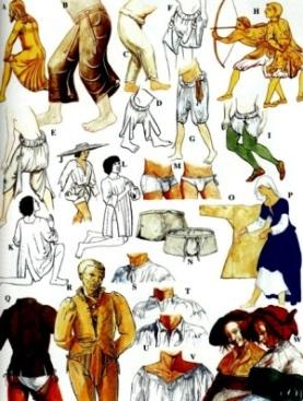 История возикновения нижнего белья.