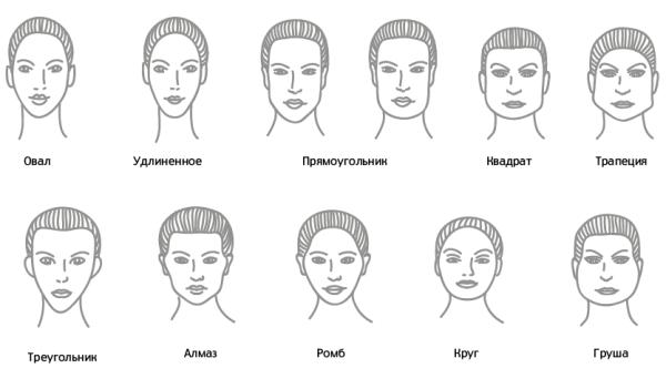 Прически различных форм